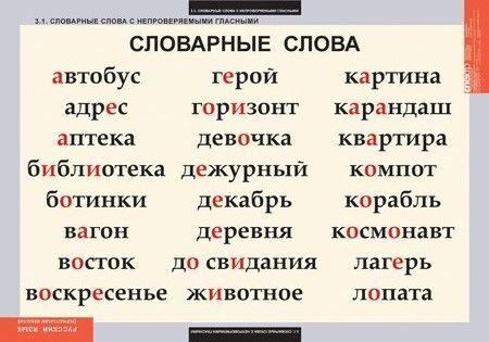 Как сделать словарь словарных слов 1 класс