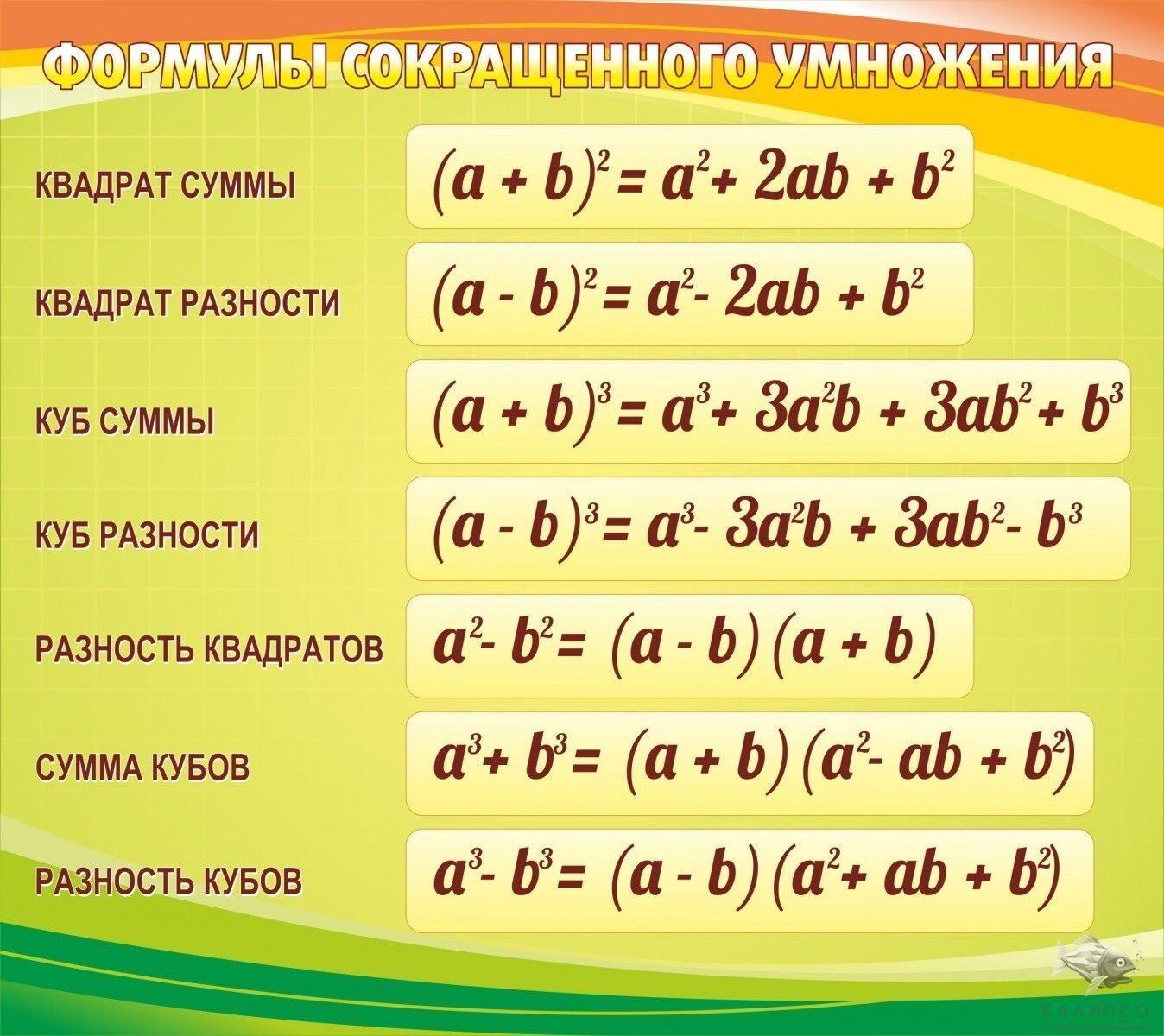 стихи формулы сокращенного умножения предназначение резервирование
