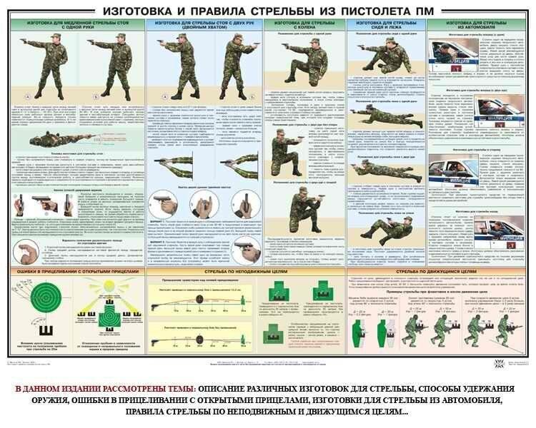 ищете мультяшное правила стрельбы картинки инфографика докажет то
